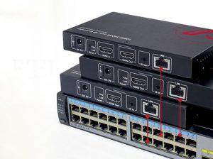 HDIP120-1080P-AV-over-IP-Extender-Kit-3
